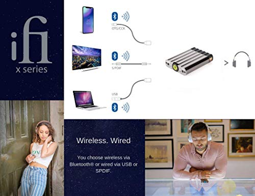 iFi xDSD Portable Bluetooth aptX DAC and Headphone Amplifier