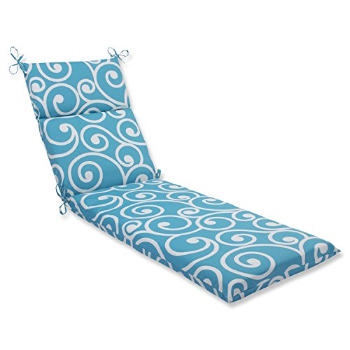 Pillow Perfect Outdoor Cushion Turquoise