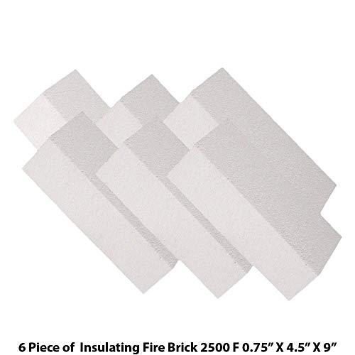 Large Firebrick - Insulating FireBrick 2500F 0.75