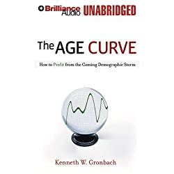 The Age Curve