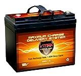 VMAX857 AGM Deep Cycle Group U1 Battery Replacement for Kangaroo Kangaroo 12V 35Ah Motorcaddy & Golf Caddy Battery