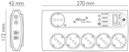 Nova Line CE250 regleta Master/Slave, Multicolor