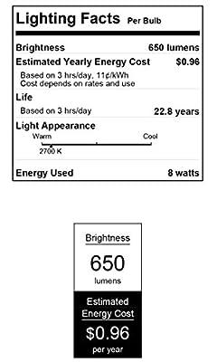 Westinghouse 3315900 65-Watt Equivalent R30 Flood Dimmable Soft White LED Light Bulb with GU24 Base