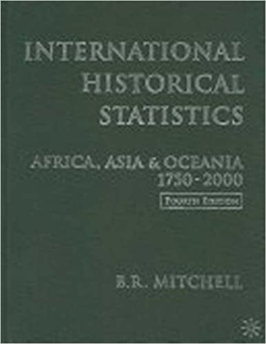 Descargar Torrent Paginas International Historical Statistics: Americas 1750-2000 Ebooks Epub