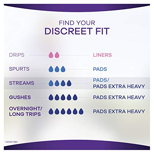 Always Discreet Incontinence & Postpartum Incontinence Pads for Women, Heavy Absorbency, Long Length, 128 Count