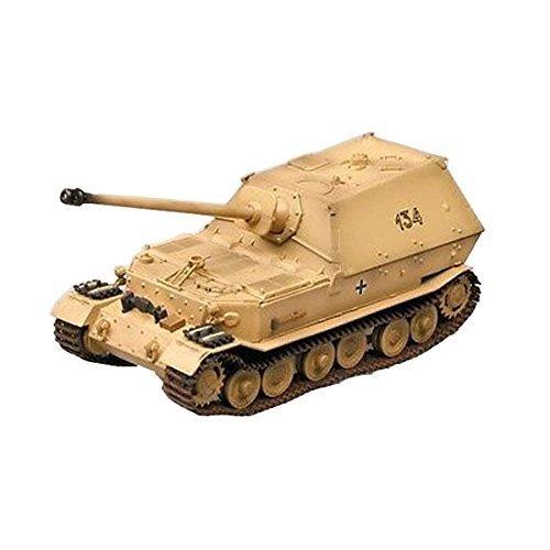Easy Model 1:72 Scale