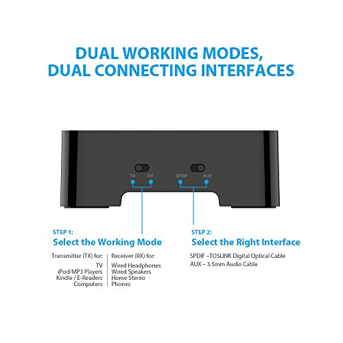 TROND TV Bluetooth Transmitter and Receiver, Digital Optical TOSLINK and 3.5mm Wireless Audio Adapter (AptX Low Latency for both TX and RX, Pair with 2 Devices Simultaneously)