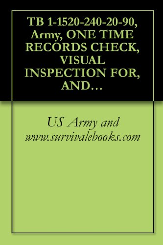 TB 1-1520-240-20-90, Army, ONE TIME RECORDS CHECK, VISUAL INSPECTION FOR, AND REMOVAL OF CERTAIN SERIAL NUMBERED 145D3400-23/-25/-32 FORWARD SYNCHRONIZING ... CH-47D, MH-47D, AND MH-47E AIRCRAFT, (240 Record)