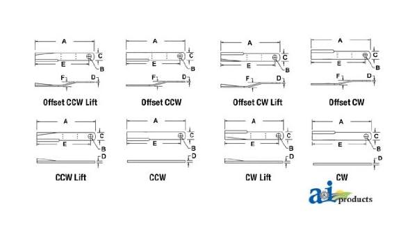 Servis Rhino Rotary Cutter Flex Coupler Pad code 00749172