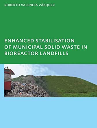 thesis on municipal solid waste