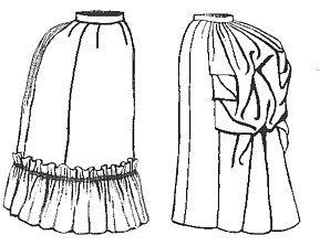 1885 Four-gore Underskirt Pattern