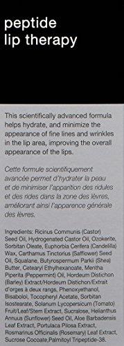 Buy peptides for skin