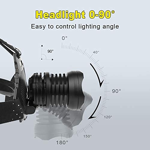 Ymeimjd Headlamp Led headlamp headlight usb Zoom high power led head lamp torch 18650 rechargeable light fishing (Emitting Color : JHT509B1)