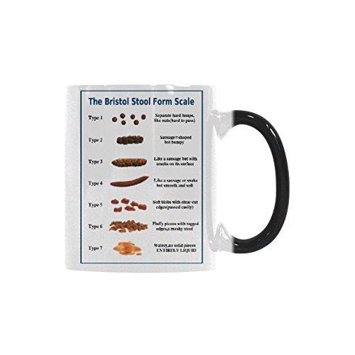 Funny Poop Coffee Mug - Bristol Stool Chart Coffee Mugs Heat Sensitive Morph Mug Ceramic Material Color Change Morning Mug 11 -