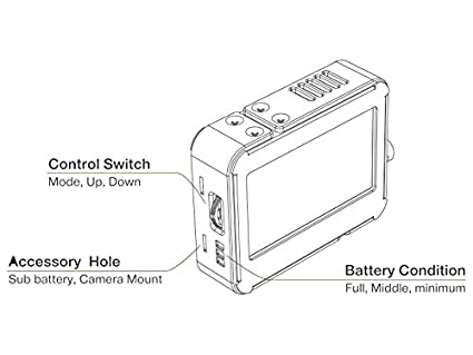Dc Battery Monitor