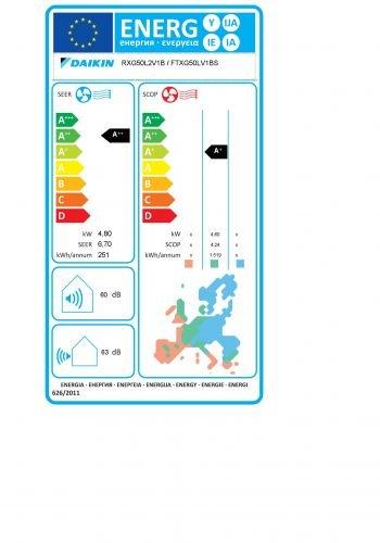 Daikin Inverter Diseño de Split de aire acondicionado emura FTXG50LS Plata 4,8 kW a + +/A +: Amazon.es: Bricolaje y herramientas