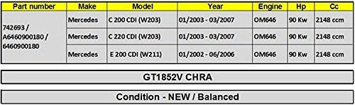 Turbina GOWE para GT1852 V Garrett Turbolader Turbo láser 742693 Core de turbina cargador de Turbo CHRA para Mercedes-PKW C 220 CDI (W203): Amazon.es: ...