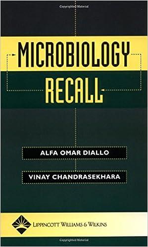 Microbiology Recall Pdf