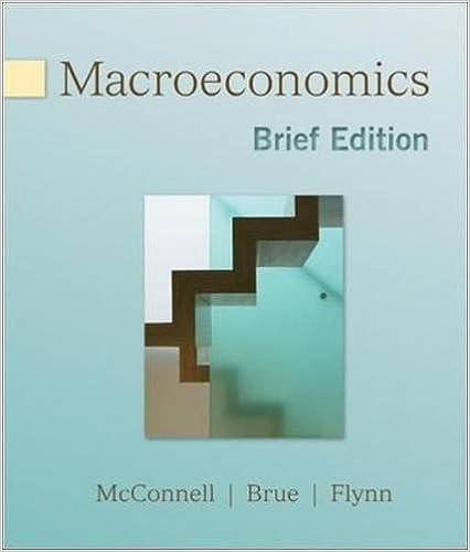 Macroeconomics brief edition the mcgraw hill series economics macroeconomics brief edition the mcgraw hill series economics 1st edition fandeluxe Gallery