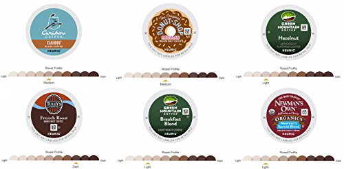 Keurig Single-Serve K-Cup Pods, 72 Count Variety Pack, (6 Boxes of 12 Pods) (Shop Pack Variety)