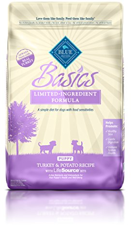 859610005765 - BLUE Basics Limited Ingredient Diet Puppy Turkey & Potato Dry Dog Food 24-lb carousel main 0