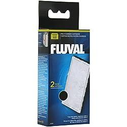 Fluval U2 Underwater Filter Poly/Carbon