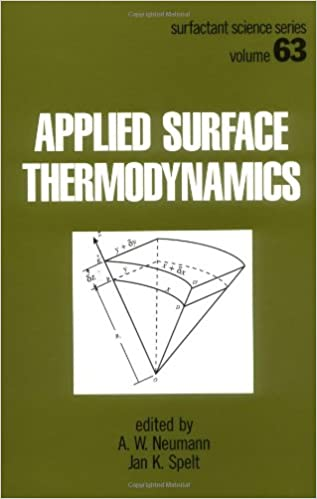 APPLIED SURFACE THERMODYNAMICS EBOOK DOWNLOAD