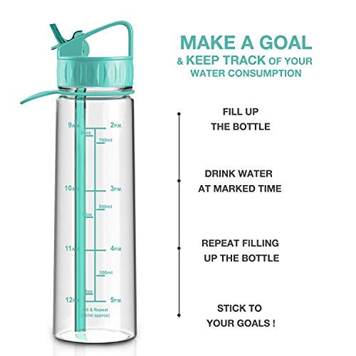 80bd314c82 ... Workout Sports Water Bottle with Time Markings and Measurements - Goal  Marked Times Helps You Hydrate - Flip Straw Non Leak Design, BPA Free ·  Previous ...