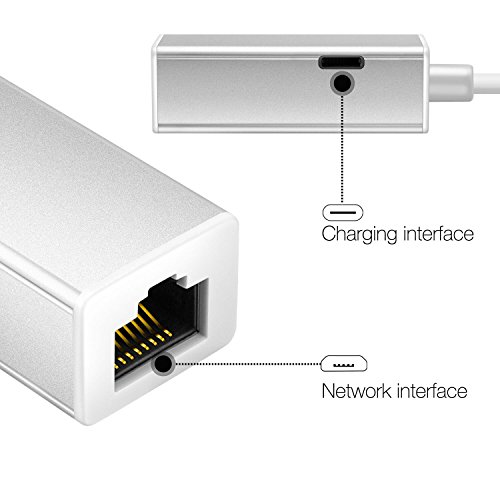 Lightning to RJ45 Ethernet LAN Wired Network Adapter,Upgraded Version & Power Interface, Lightning to RJ45 Ethernet Converter with Lightning Charge Cable-Overseas Travel Compact for iPhone iPad by FindUWill (Image #1)