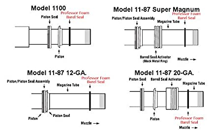 remington 1187 super mag parts diagram download wiring diagrams u2022 rh wiringdiagramblog today remington 11-87 premier parts diagram Remington 11 87 Disassembly Manual
