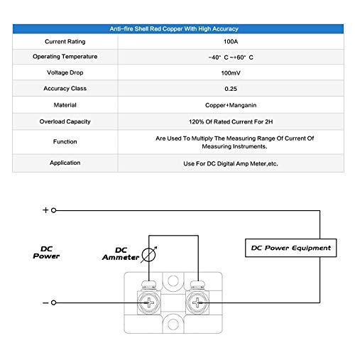 CG 100A 50mV Ampere Electrical Digital DC Current Shunt Resistor for amp Panel Ammeter Current Measurement Tester Gauge