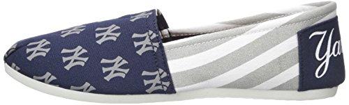 New York Yankees Women's MLB Slip On Canvas Stripe Shoe Slippers