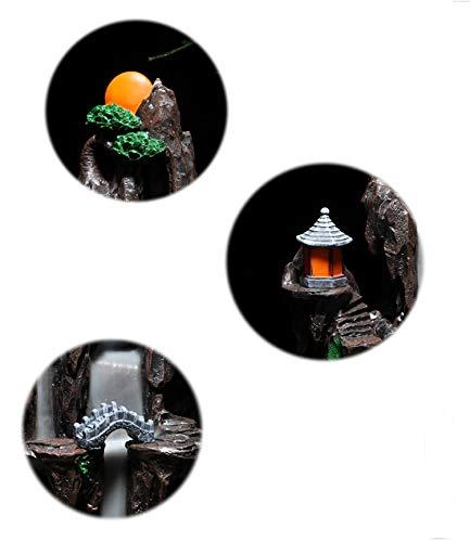 semli Incense Burner Backflow Incense Burner Holder Incense Stick Holder Home Office Decor by semli (Image #2)