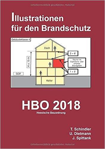 Hessische bauordnung 2019