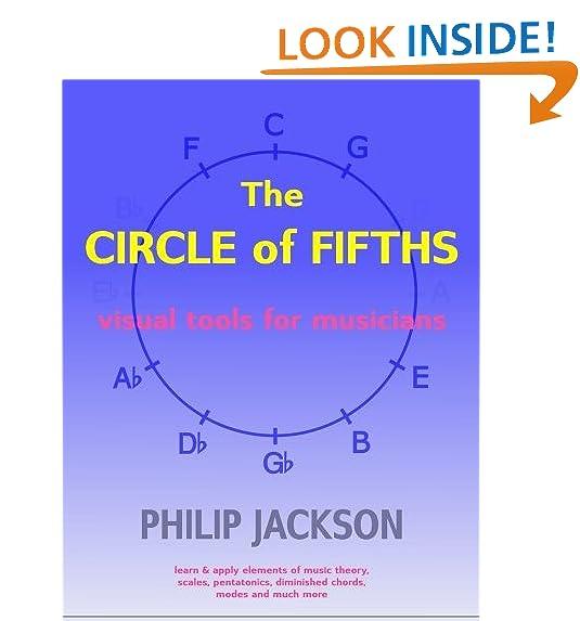 Circle Of Fifths Amazon