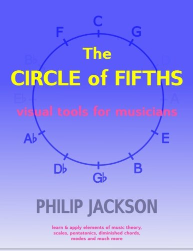 The Circle of Fifths: visual tools for musicians Music Circle