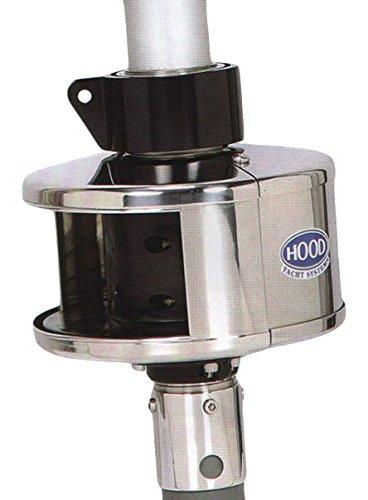 Hood / Pompanette 614400 Defender H325 Seafurl 5 Furling ...