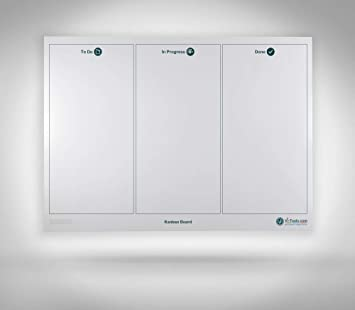 Vi-Board Kanban Board/ Whiteboard: Enrollable, a doble cara ...