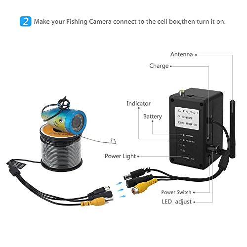 Eyoyo wireless 2 4g wifi fish finder fishing camera detect for Wifi fish finder