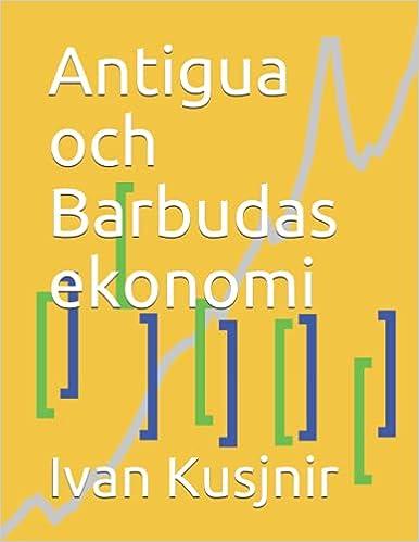 Antigua och Barbudas ekonomi