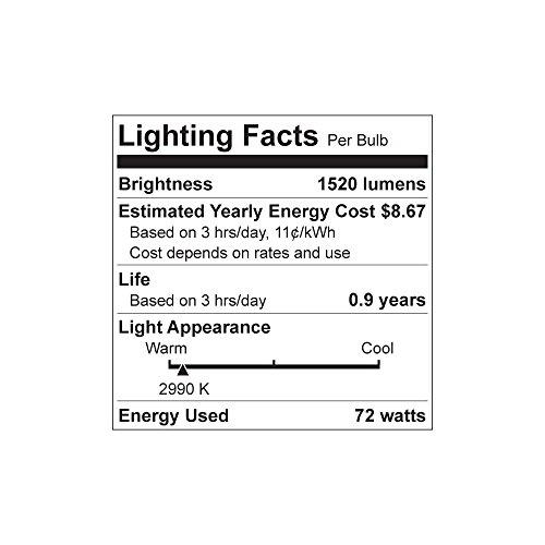 046677410483 - Philips 429241 72W Equivalent 100 Watt-1490 Lumens Clear Halogen Bulbs carousel main 1