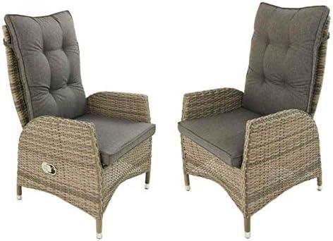 Edenjardi Pack 2 sillones de Exterior reclinables, Tamaño: 63x67x120 cm, Aluminio y rattán sintético Color Gris, Cojín Antracita: Amazon.es: Jardín
