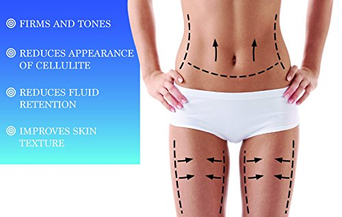 Thin Botanicals-5 Ebooks!! BEST Cellulite Cream on Amazon That Works-Breaks Down Excess Fat-Tones & Tightens Skin-Reduces Cellulite & Stretch Marks-Works On Thighs, Tummy & Buttocks-Stimul