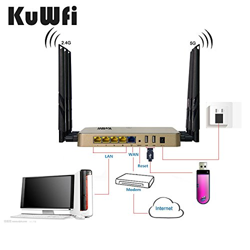 KuWFi High Power Wireless Gigabit Router, wireless Gigabit Access Point 802.11 ac router 1200Mbps Cover Long Area Support more than 100Users easy to Use Through walls 2000mW 128M DDR2 RAM for Home by KuWFi (Image #5)