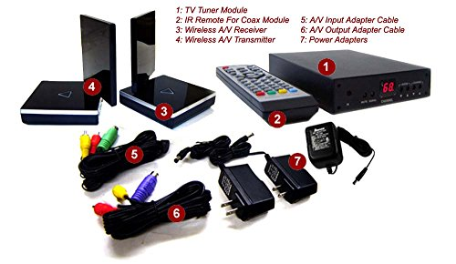 5.8Ghz Wireless RF TV Tuner System With IR Remote Extender For NTSC Version