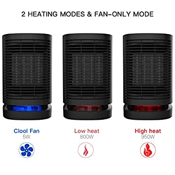 2 in1 950W Portable Electric Ceramic Space Heaters for Indoor use Energy efficient,Small Space Heater Fan oscillating with Automatic Shut Off and tip Over Protection for Bedroom Office Large Room