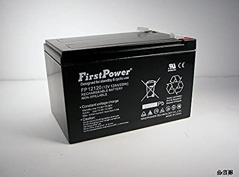FirstPower FP12120 12v 12ah F2 SLA Battery for EverFocus Access Control Kit - Everfocus Alarm