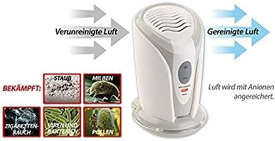 Newgen Medicals – Nano: Mini – Purificador de aire ionizador y ...