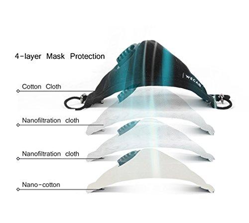 lyanty anti pollution masque