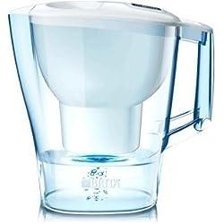 41kM4bh5tqL. AC UL250 SR250,250  - Risparmiare soldi e gudagnare in salute con le caraffe filtranti e brocche per depurare l'acqua